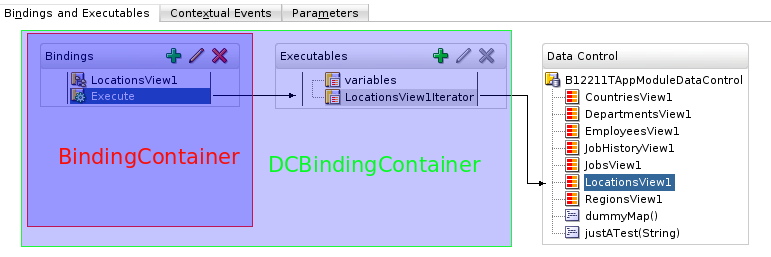 BindingContainer vs DCBindingContainer